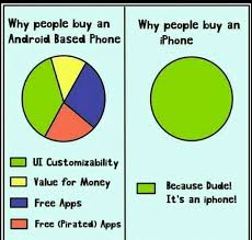 I Phone Memes - memedroid android iphone users go away meme by drunkpolarbear2