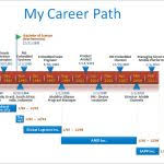 microsoft powerpoint timeline template office timeline free