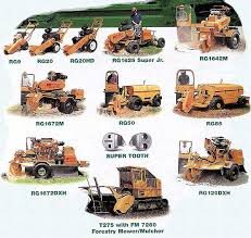 stump grinder rental near me sks stump options for stump removal