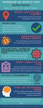 Certified Software Quality Engineer 11 Best Software Testing Infographics By Abstracta Images On