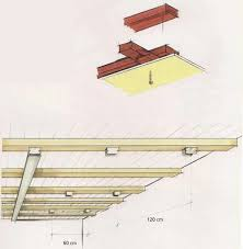 montare controsoffitto g s colori fasi applicative