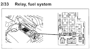 2005 volvo v50 fuse box diagram wiring diagram weick
