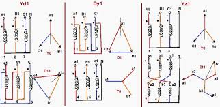 understanding vector group of transformer part 1