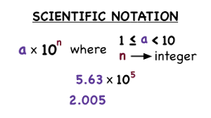 working with scientific notation what s scientific notation