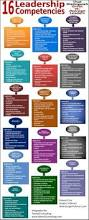11 best data flow diagrams dfd images on pinterest data flow
