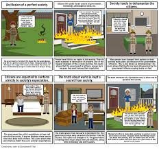quotes about family in fahrenheit 451 fahrenheit 451 elements of a dystopia storyboard