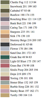 weird paint color names ai is absolutely horrible at naming paint colors