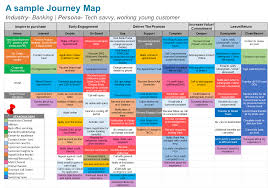 Customer Journey Mapping Customersfirst Now Partnerships