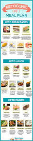 best 25 keto diet plan ideas on pinterest ketogenic diet plan
