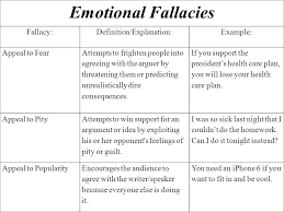 pictures fallacies worksheet highqualityeducation