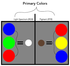 complementary colors to gray color theory and makeup how to make your eyes pop with color