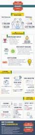 best 20 growth hacking ideas on pinterest social marketing