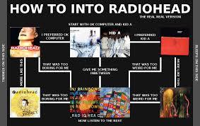 Radiohead Meme - radiohead memes reddit memesuper memes radiohead radiohead meme
