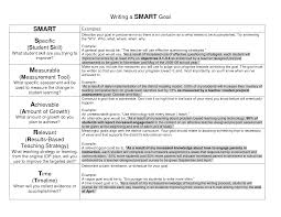 sample career goals essay goal examples writing a smart goal education pinterest goal examples writing a smart goal