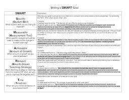 goal examples writing a smart goal education pinterest