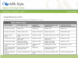 example of apa paper format apa reference style 6th edition 2010