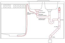 Bathroom Sink Plumbing Diagram Kitchen Double Kitchen Sink Plumbing Marvelous On Kitchen Double