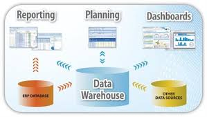 Excel Spreadsheet For Warehouse Inventory by Excel Warehouse Inventory Template Of Project Management