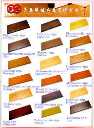 wood floor species china manufacturer product catalog qingdao