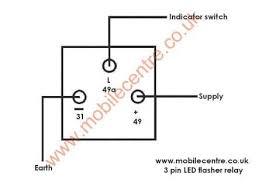 3 pin 12 volt led flasher relay jso layout 30w 403ledrelay022433