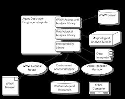 a logic based framework for mobile intelligent information agents