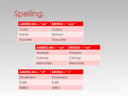 color or colour differences between british english and american english