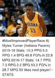 Pacers Meme - noiana mostimprovedplayerrace 8 myles turner indiana pacers 2015
