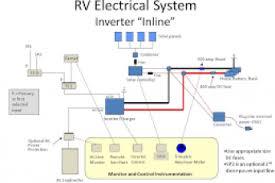 rv converter schematic wiring diagram simonand