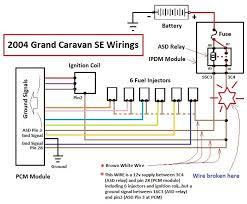 dodge caravan ignition wiring diagram dodge free wiring diagrams