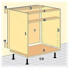 building kitchen cabinets how to build cabinets yourself design plans and parts list
