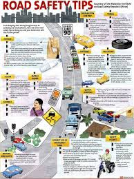 109 best driving tips images on driving tips safe