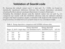 Physics Reference Table by Geant4 Simulation Of The Attenuation Properties Of Plastic Shield