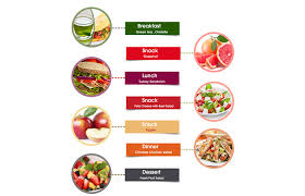 meal plan for a healthy diet healthy diet foods
