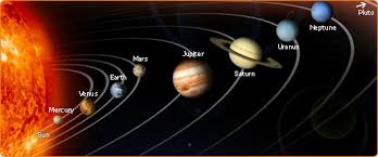 the solar system worksheets pdf archives easy science for kids