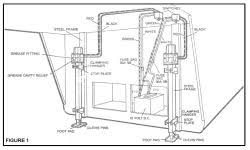 wiring diagram for 5th wheel trailer landing gear with red black