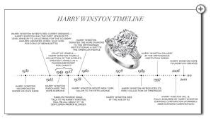 harry winston the one ring harry winston diamond corporation