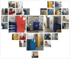 Marine Storage Cabinets Sysbel Safety Storage Cabinets News Shanghai Sysbel Industry