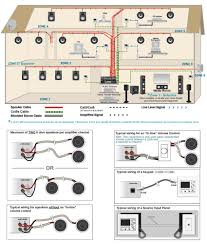 home stereo wiring diagram wiring diagram