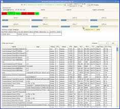 aethis snmp monitoring