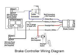 wiring diagram for truck to trailer brakes u2013 readingrat net