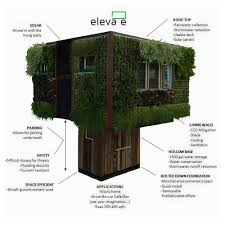 elevate takes small houses one stage further kauai i hawaii
