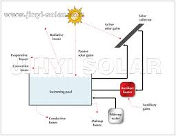 solar pool heating system schematic china manufactuers jinyi solar