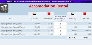 average cost of apartment in bahrain what is the average monthly cost of living quora