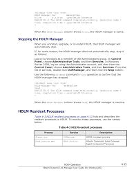 stopping the hdlm manager hdlm resident processes stopping the