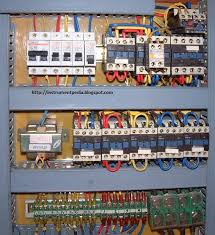 what is a control panel what are the components in a control