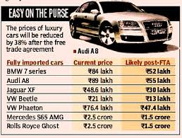 lowest price of bmw car in india all the information audi car rates