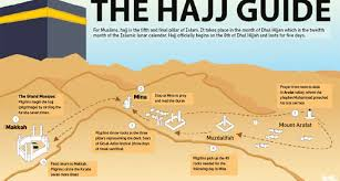 hajj steps hajj explained your simple guide to islam s annual pilgrimage