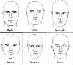 trouver sa coupe de cheveux homme choisir sa coupe selon la forme de visage le visage en forme