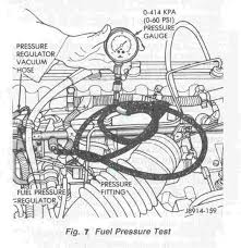 jeep grand fuel pressure regulator jeep fuel injection 4 0l renix fuel injection system