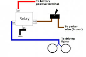 wiring diagram for fog lights without relay wiring diagram